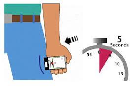Инъекция производится в среднюю часть наружной поверхности бедра путем плотного прижатия устройства